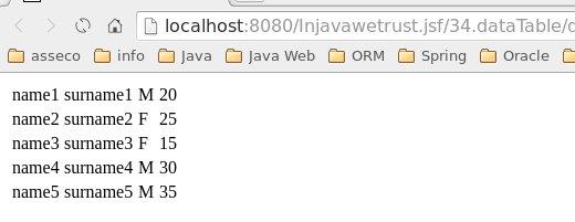 datatable1