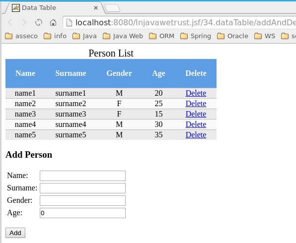 jsf datatable