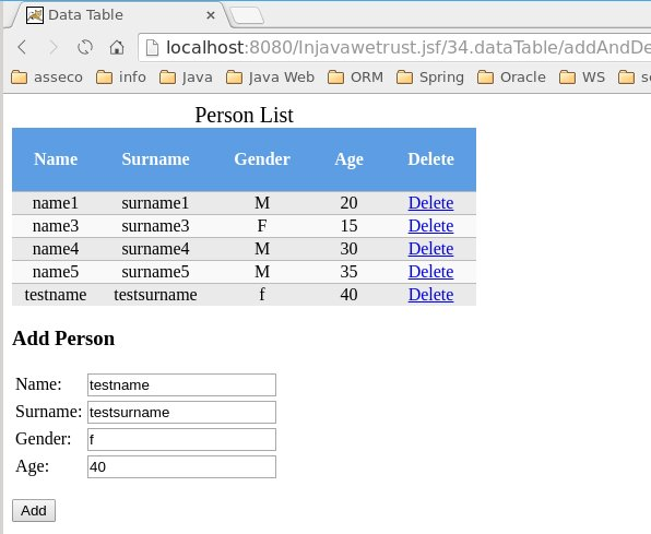 jsf datatable2